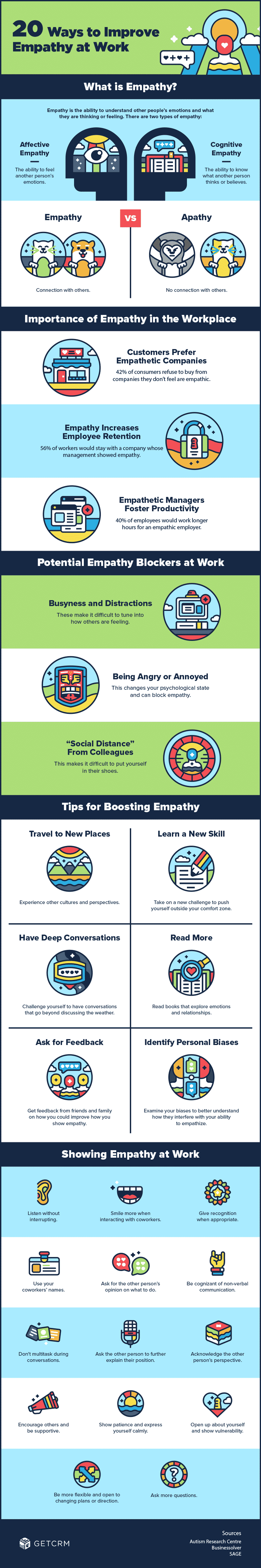 The Importance of Empathy in the Workplace: An Infographic From GetCRM. the importance of empathy in the workplace - Improve Empathy at Work IG FINAL 1 - The Importance of Empathy in the Workplace
